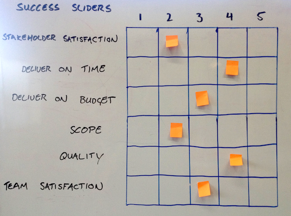 A completed Success Sliders exercise.