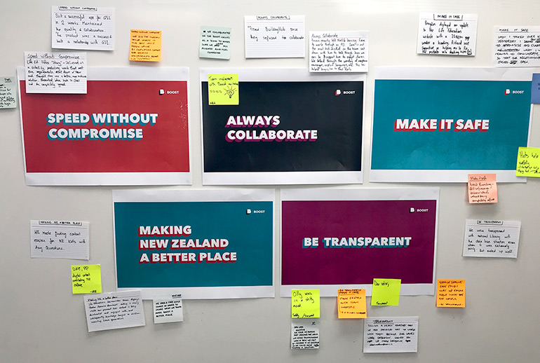 Printouts of Boost's values with pos-it notes showing how we follow them.