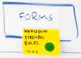 Photo of an example sticky note showing the part of the system it applies to, the project phase and a dot showing the story was now in the backlog.