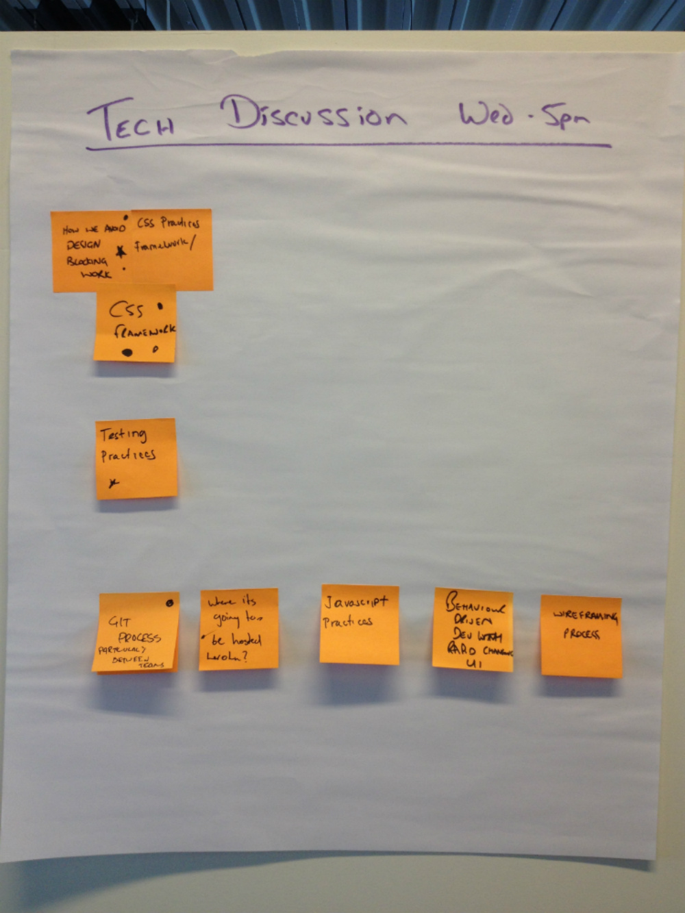 Post-it notes with topics for our technical discussion