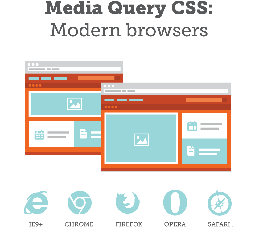 Media Query CSS – Responsive Layout