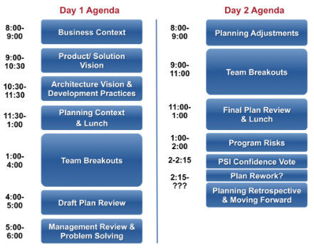 Release Planning - Sample Agenda