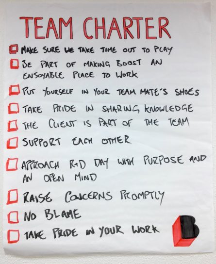 The team charter build a better team together boost blog for Team charter template sample