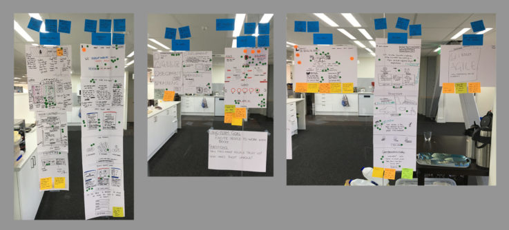 The Boost home page design sprint art gallery showing each sketch with top features marked by dots and summarised on post-its.