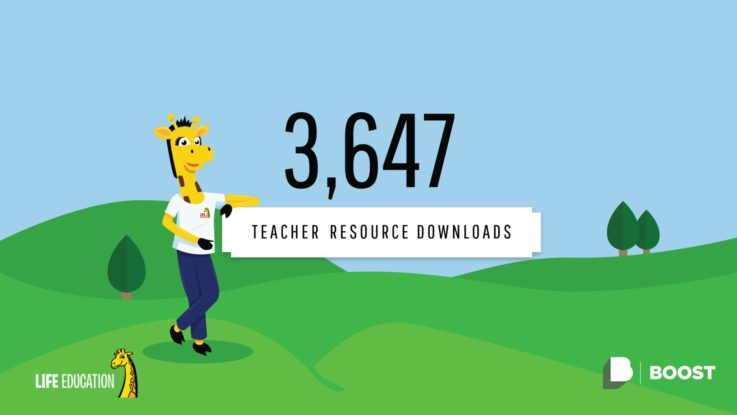 Healthy Harold stands by Life Education resource download tally. For September 2017 this is 3647.