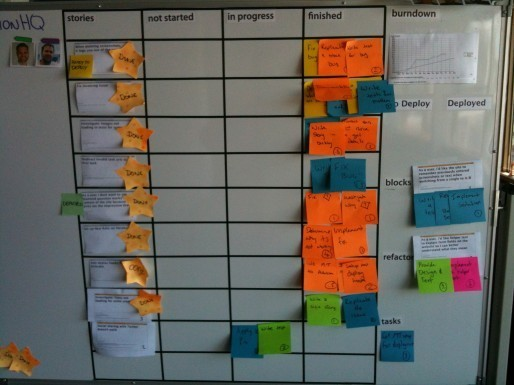 A photo of a Scrum board split into columns for Stories, Not Started, In Progress and Finished, with all but two stories in Finished. When we reduce batch size we deliver working software sooner.