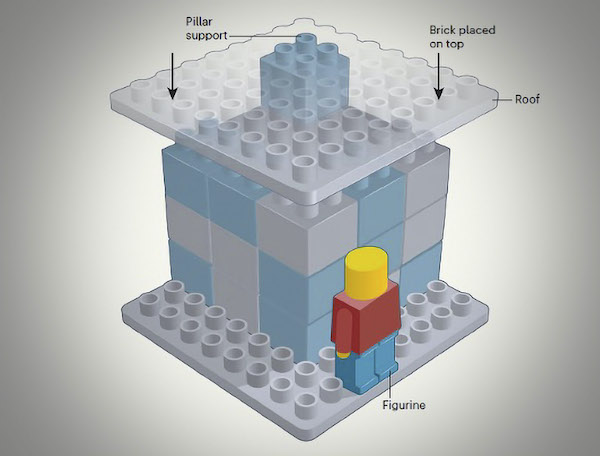 Lego structure with a top platform supported by a single pillar.